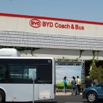 Pre-screening recruitment for BYD