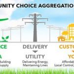 County approves $10 mil to establish energy alternative to SoCal Edison
