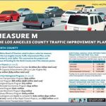 Residents encouraged to weigh in on Measure M